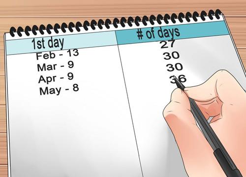 cách thụ thai hiệu quả